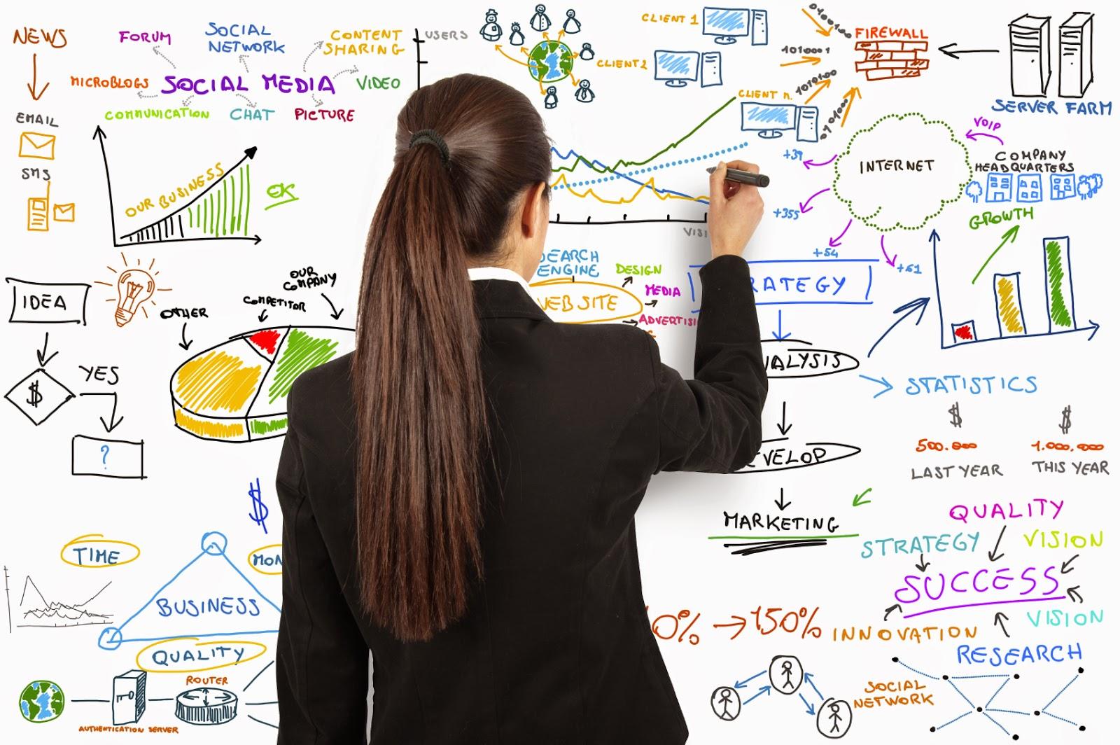 Marketing nas Organizações: Um exemplo de estratégia e produtividade