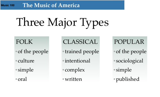 three types of music While there is only one major scale, three different variations of the minor scale exist.