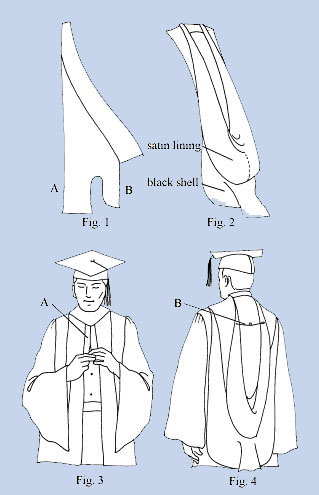 ACADEMIC GRADUATION ROBE PATTERNS « FREE Knitting PATTERNS