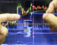 How to Master Technical Analysis