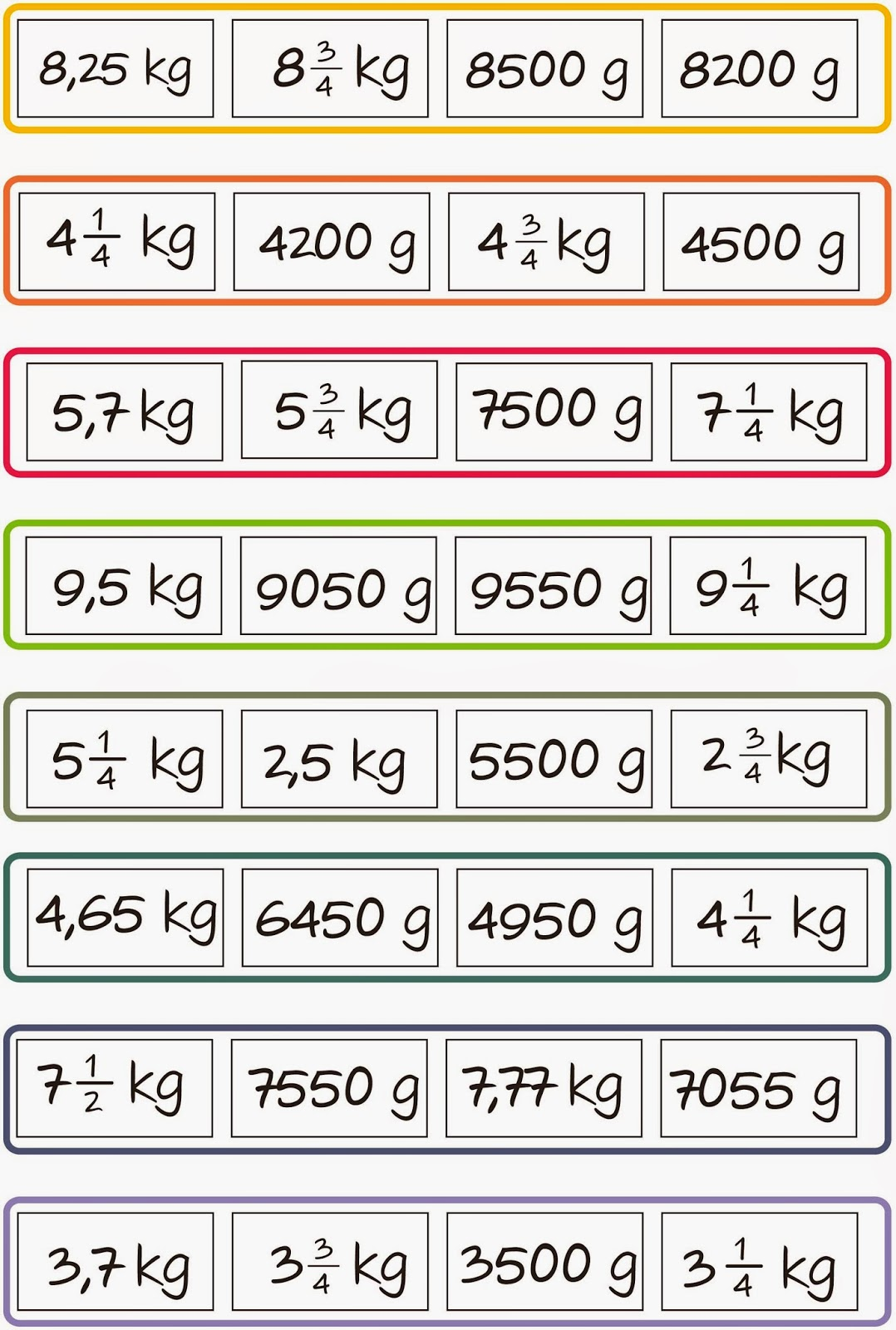Dritte klasse mathe