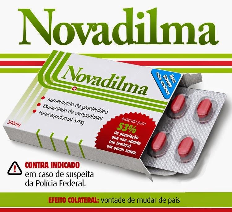 Novo fármaco