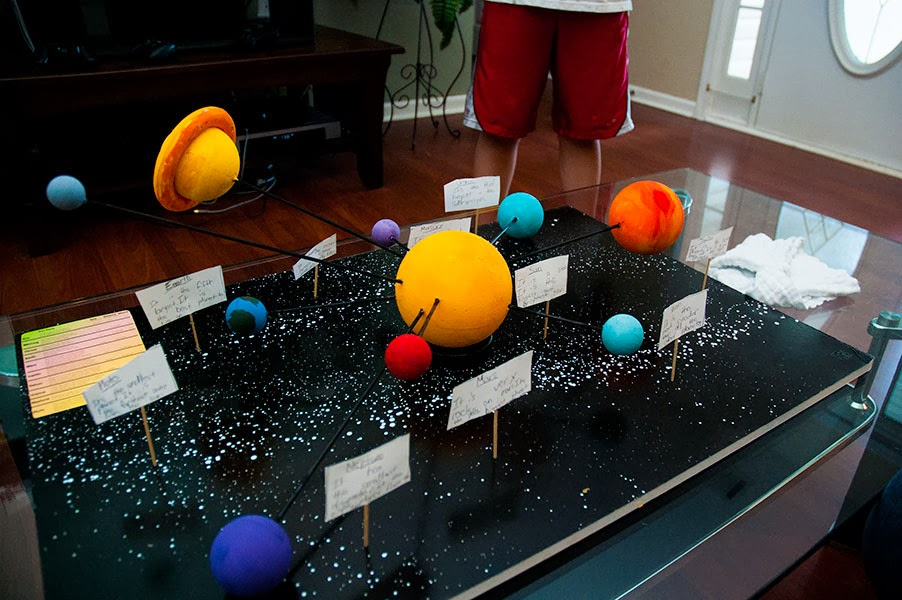 solar system projects for 3rd grade - photo #6