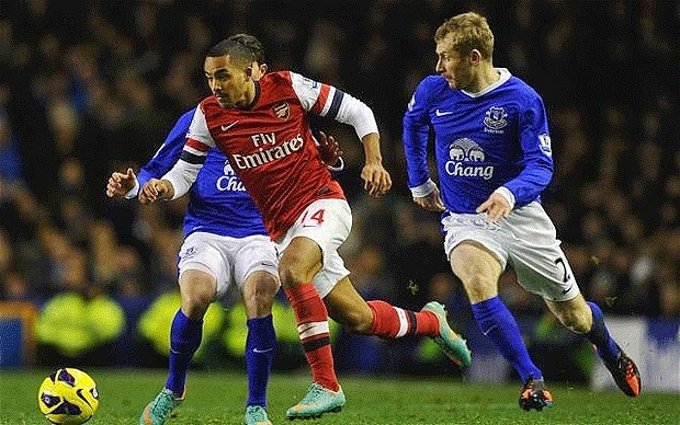 Prediksi Skor Swansea City vs Arsenal 9 November 2014