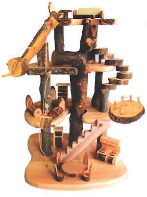 B6D5E1 Bina Model Permainan Yang Stabil