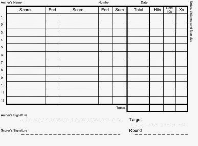 DiscoverThat Archery Score Cards