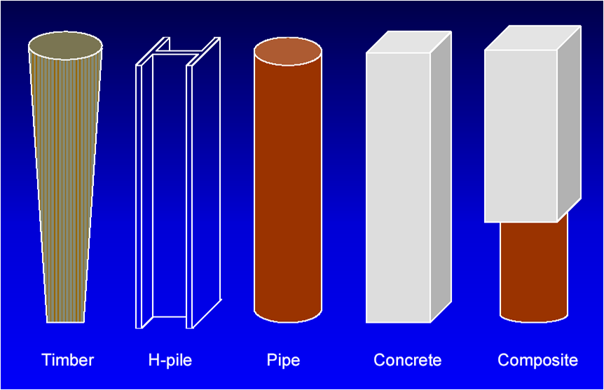 Pile foundation concrete pile steel pile composite pile for Foundation pilings