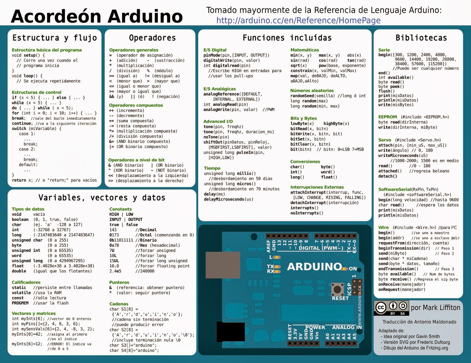 Notas Musicales Imágenes De Archivo Vectores 123RF - Imagenes Con Notas