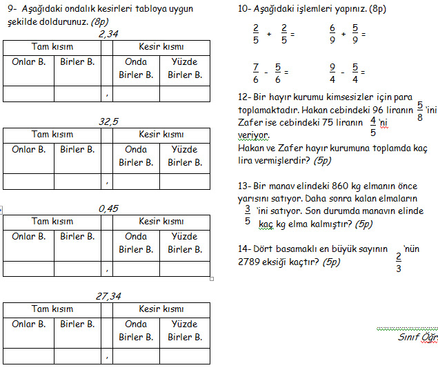 Sinif matematik 2 dönem 1 yazılı sınav soruları