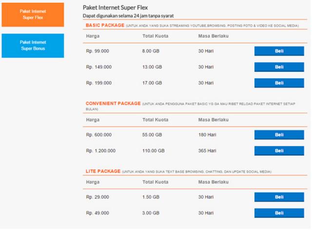 Daftar Harga Paket Internet BOLT Terbaru Bulan Febuari 2016