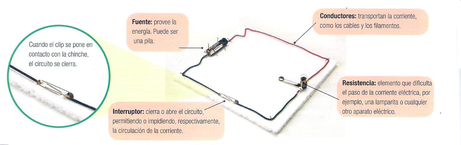 Circuito Sencillo : El conocimiento se comparte tecnología quot circuitos