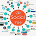 Top High PR Dofollow Social Bookmarking Sites List 2014