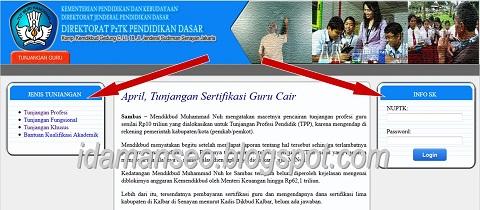 Cek SK Tunjangan Profesi Guru 2013 di P2TK Dikdas