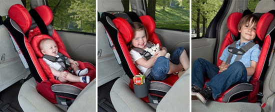 Based On The Previous Sunshine Kids Radian Line Diono Has Introduced A New Generation Of Convertible Seats Main Feature These Car Is