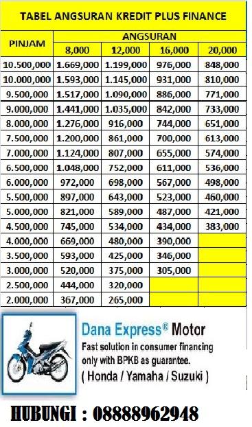 pinjaman dana tunai jaminan gadai bpkb motor dan mobil ...