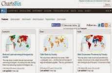ChartsBin: herramienta para hacer infografías y visualizaciones interactivas online gratis