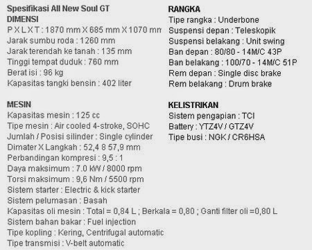 spesifikasi Yamaha New Soul GT 125