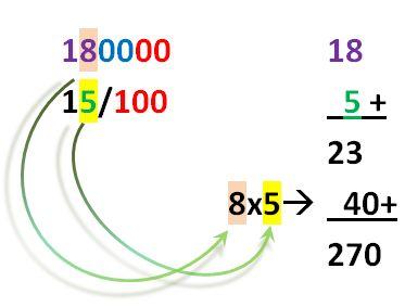 Gambar: Perhitungan diskon belasan persen (satuan)