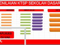Aplikasi Excel Penilaian KTSP SD dengan Penilaian Sikap