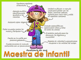 ANATOMÍA de una MAESTRA de INFANTIL