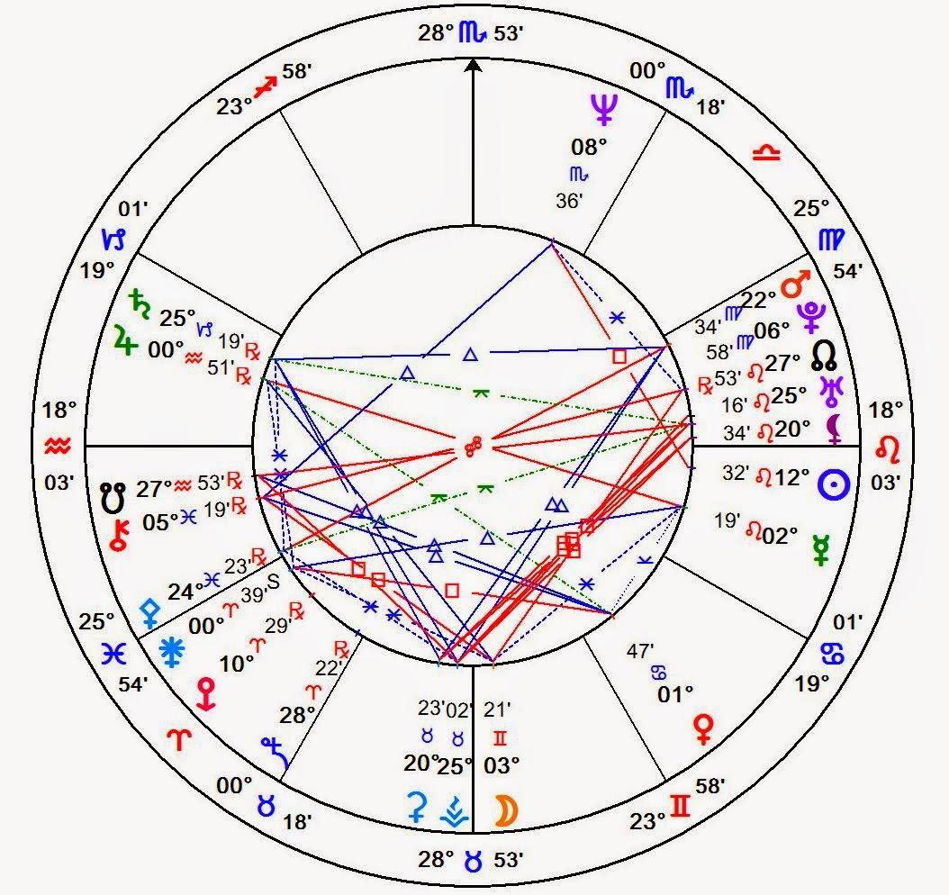 Progressive prophetess my astro journey geenschuldenfo Images