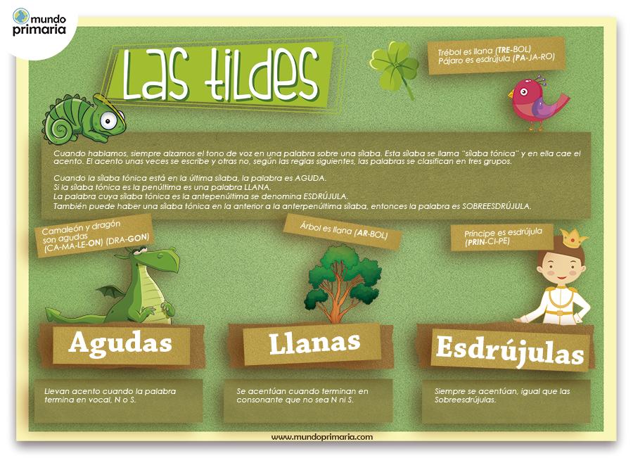http://www.mundoprimaria.com/wp-content/uploads/2014/03/Las-tildes.png