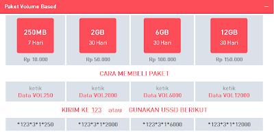 Cara membeli Paket Internet Smartfren Kuota