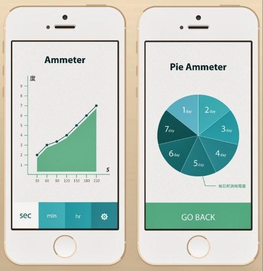 2014 智慧電錶軟硬整合 app