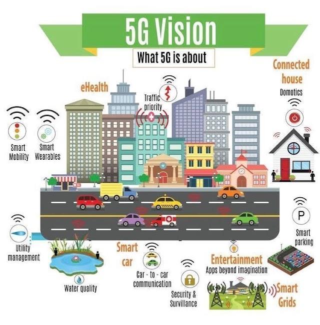 Untuk apa jaringan 5G ?