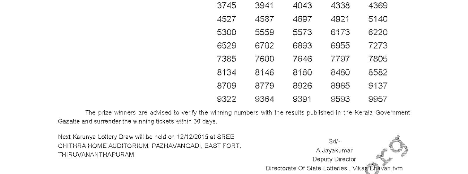 KARUNYA Lottery KR 218 Result 05-12-2015