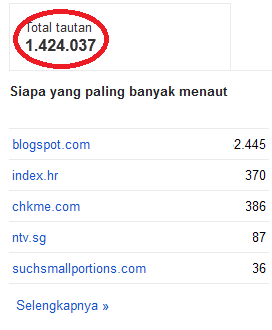 jumlah backlink pada website anda