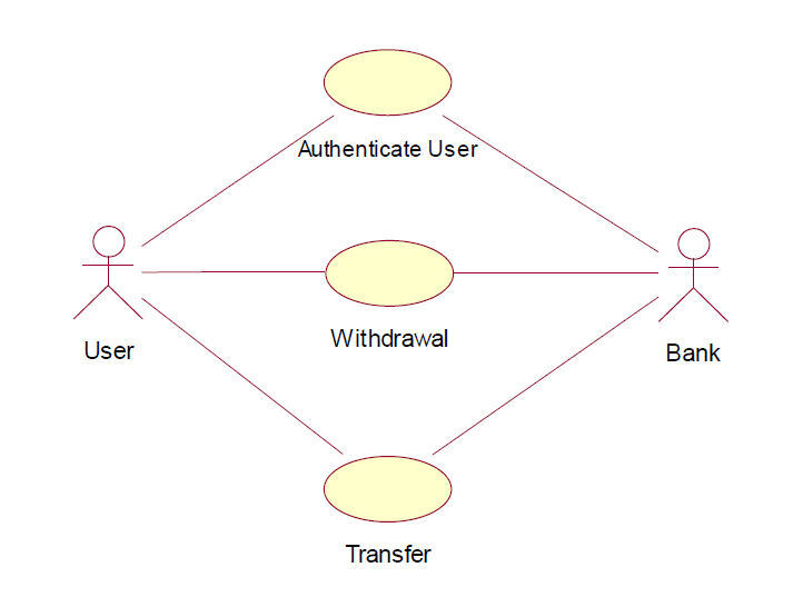 BELAJAR KOMPUTER use case diagram