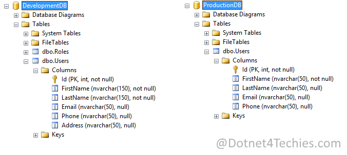 How to compare database schema and data dotnet 4 techies schema compare tool ccuart Choice Image
