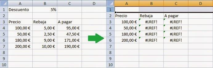 Error #¡REF! en Excel