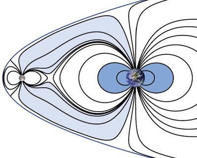 سپر مغناطیسی مشترکِ ماه و زمین به حفظ هوای زمین کمک کرد