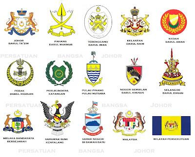 dalam sujudku senarai ibu kota di malaysia