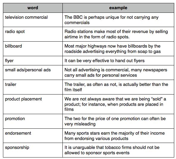 Newspaper terminology pdf