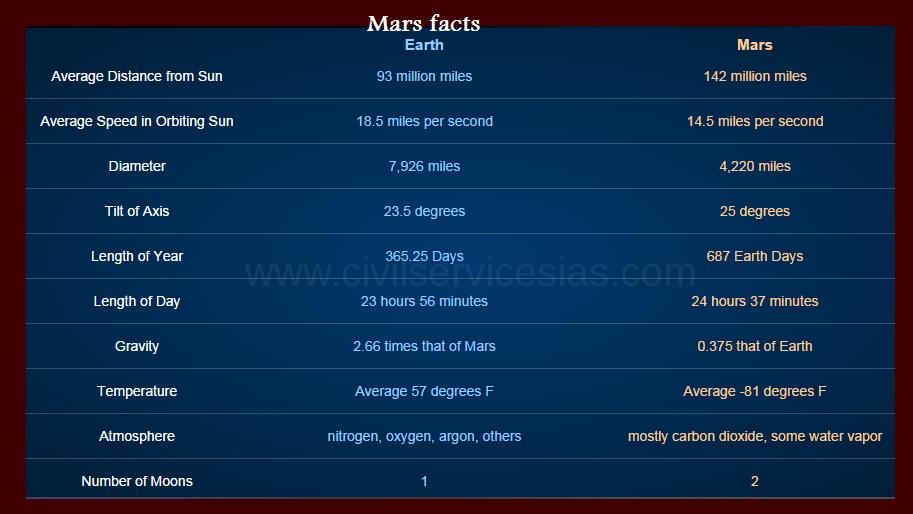 mars-mission,india mars