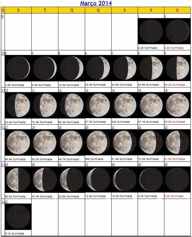 o calendario lunar
