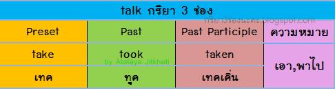 Talk กริยา 3 ช่อง