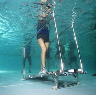 Under Water Fitness Trend