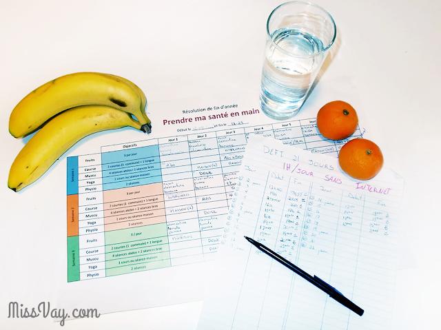 Résolutions santé bilan