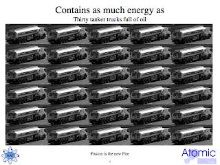 Energy equivalent one pound uranium