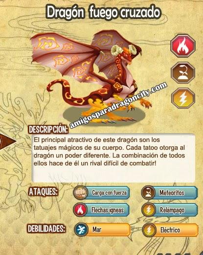 imagen de las caracteristicas del dragon fuego cruzado