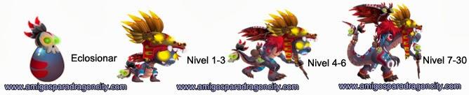 imagen del crecimiento del dragon sacerdote azteca