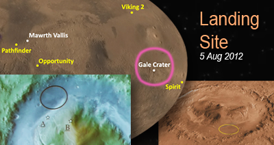 "Mars Science Laboratory (MSL) Curiosity. The landing site is located in a wide valley inside the ""Gale Crater"" near the equator. The landing sites of previous missions is depicted on a planetary photo-composite map. The depth reconstruction shows the nearby 5km high mountains. The Stratigraphic view shows depths in colours. NASA + JPL + Ren@rt, 2011."