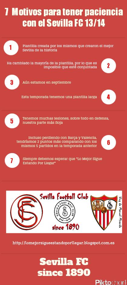 7 motivos para tener paciencia con el Sevilla FC 13/14