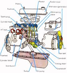 blok mesin