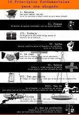 http://biblioteca.uam.es/derecho/imagenes/exposiciones/decalogo_abogado.jpg