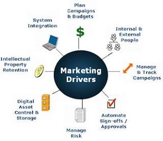 Contoh Skripsi Contoh Skripsi Manajemen Pemasaran Pengaruh .